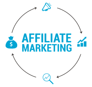 What is Affiliate Marketing In 2021? Amazon Affiliate Marketing.